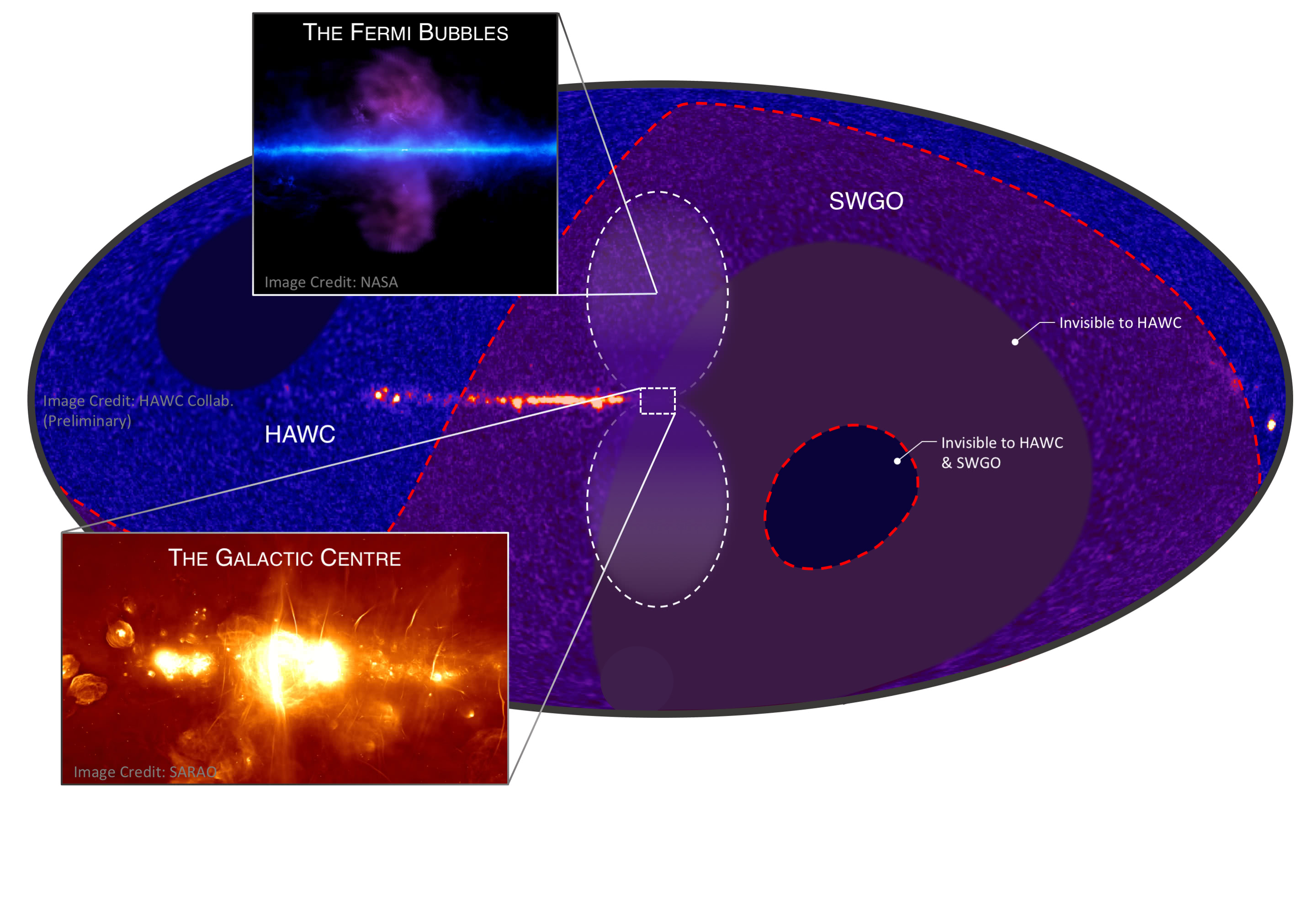 Gamma-ray sky image as seen by the (current) HAWC and (future) SWGO observatories (Credit: Richard White, MPIK)